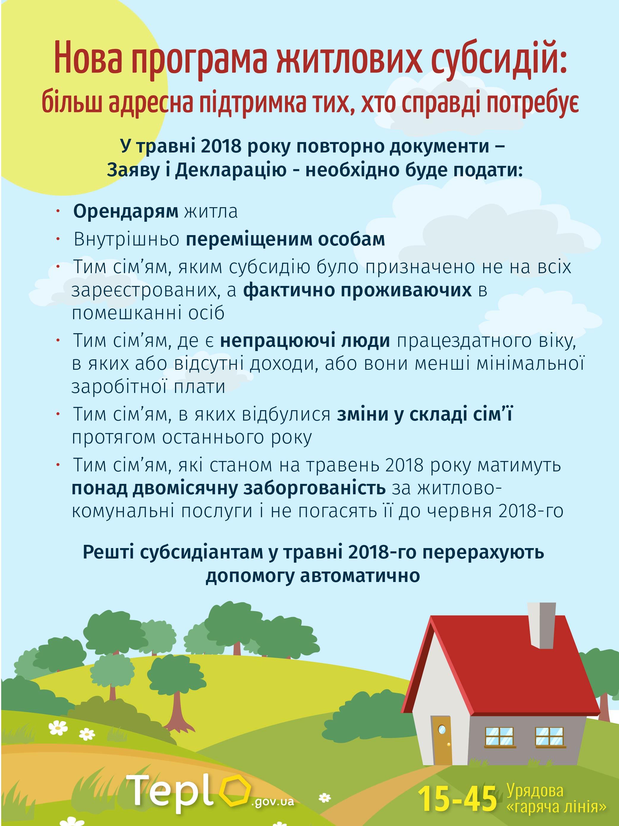 Субсидія 2018 Україна: список кому потрібно переоформити субсидію